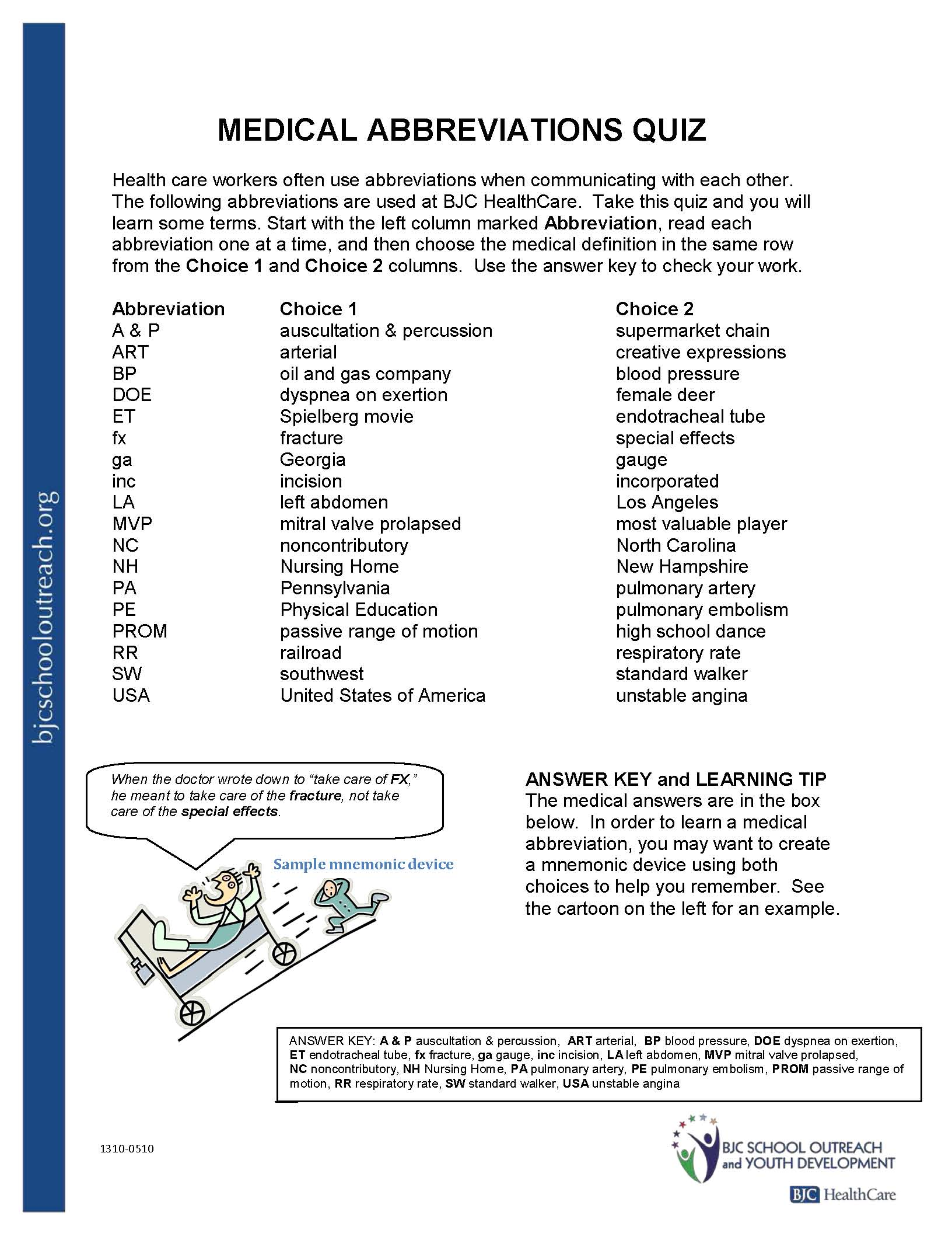 worksheet Pe Worksheets printable worksheets