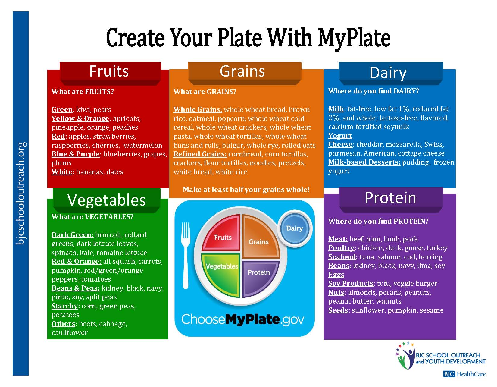 create your plate with myplate create a healthy and balanced plate ...